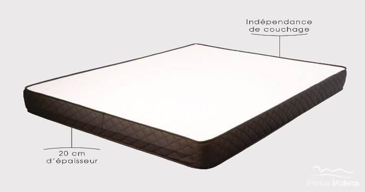 matelas-mousse-luxe-black-160